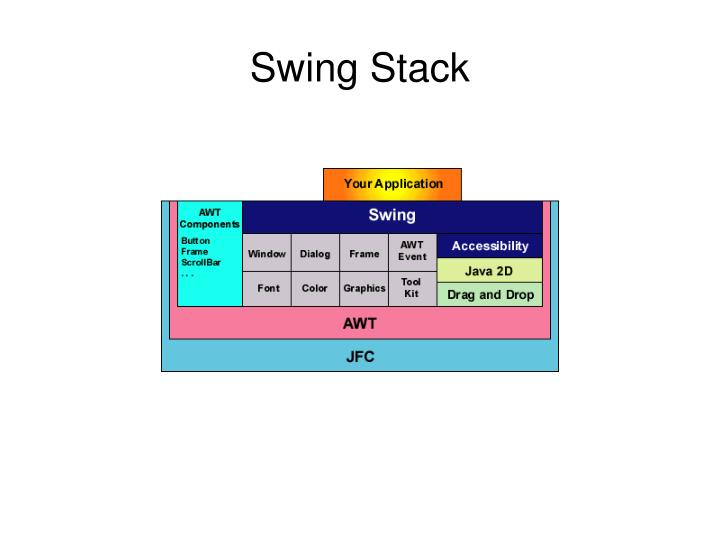 Swing Stack