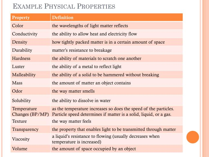 Example Physical Properties