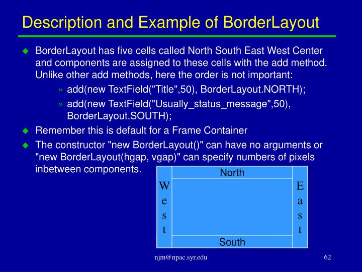 Description and Example of BorderLayout