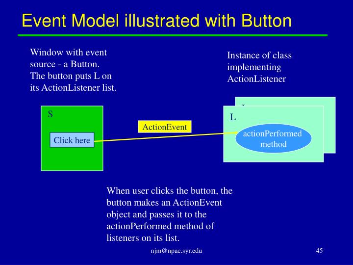 Event Model illustrated with Button