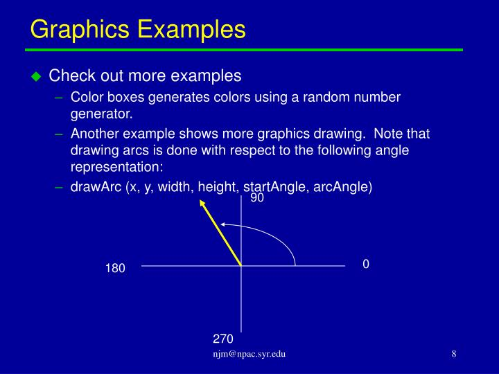 Graphics Examples