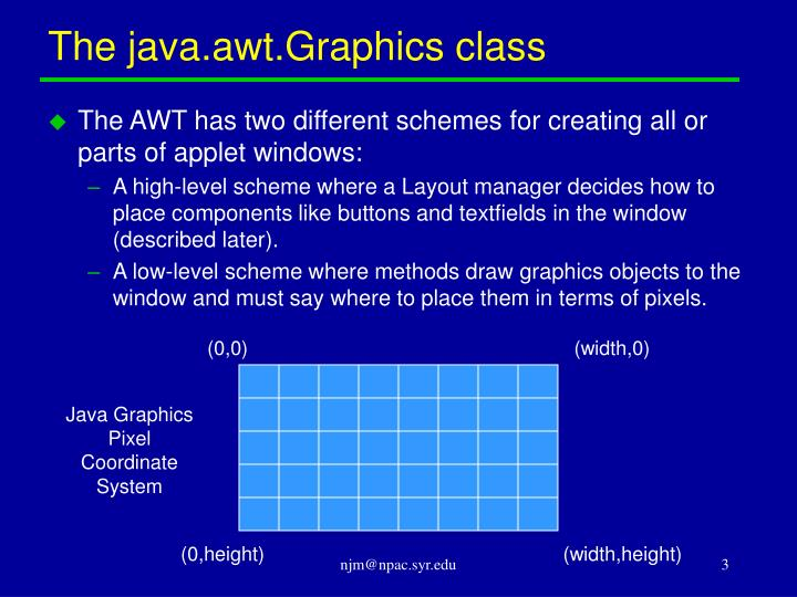 The java awt graphics class
