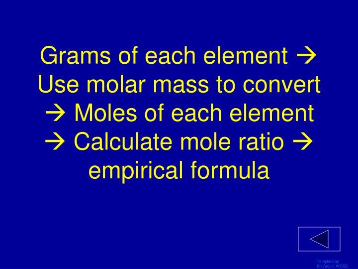 Grams of each element
