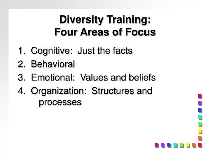 Diversity Training: