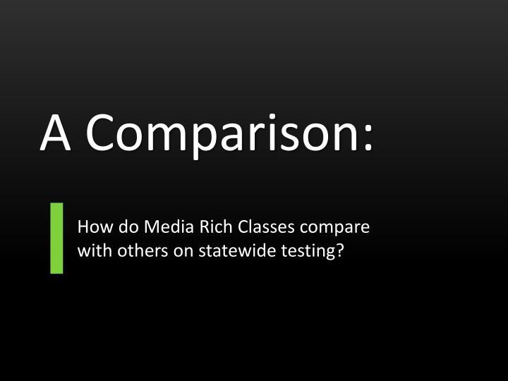 How do Media Rich Classes compare