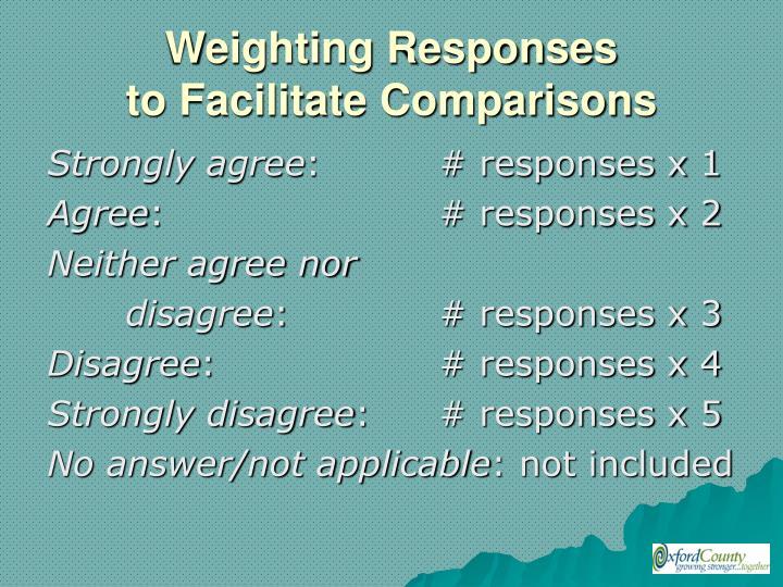 Weighting Responses