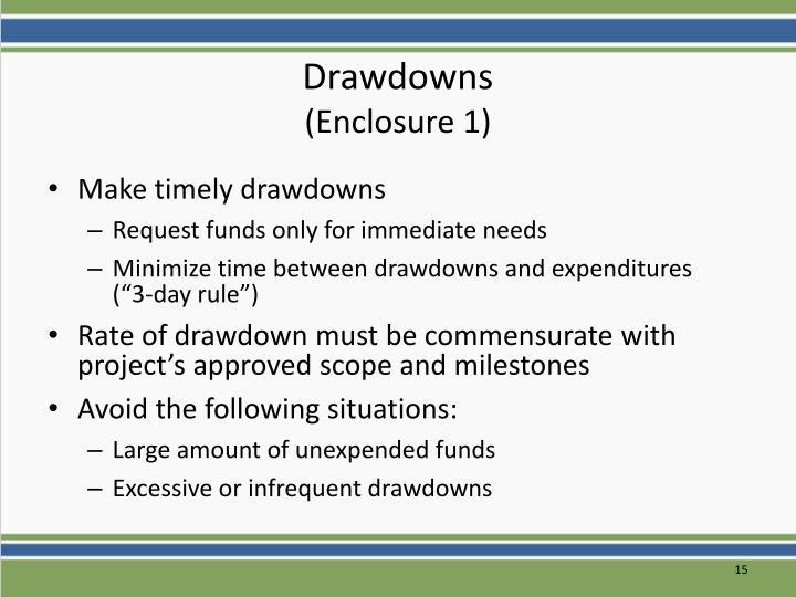 Drawdowns