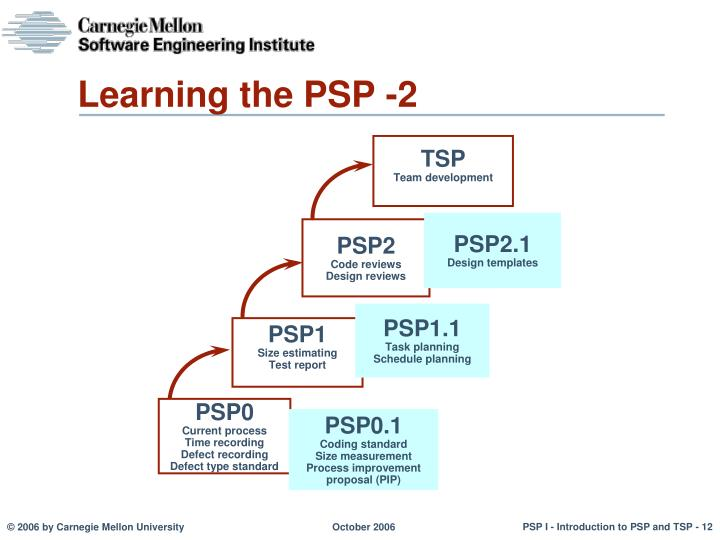 Learning the PSP -2
