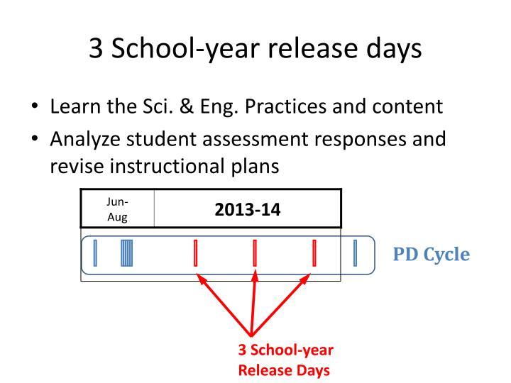 3 School-year release days