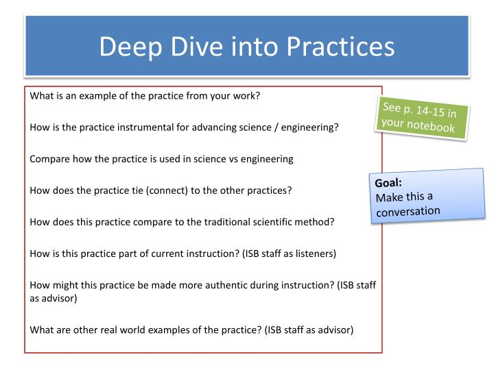 Deep Dive into Practices