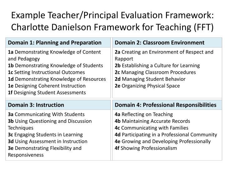 Example Teacher/Principal Evaluation Framework: