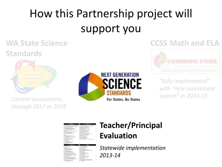 How this Partnership project will support you