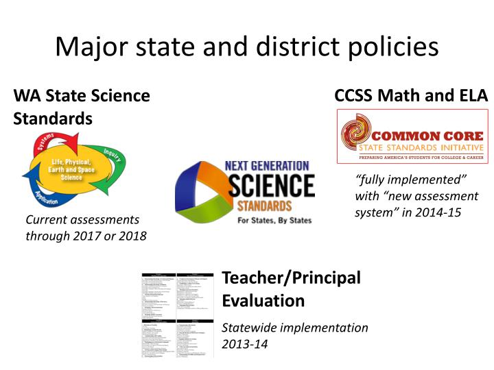 Major state and district policies