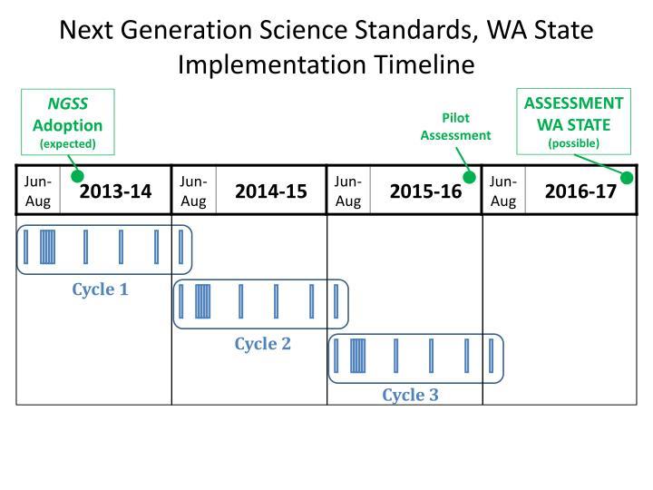 Next Generation Science Standards, WA State Implementation Timeline