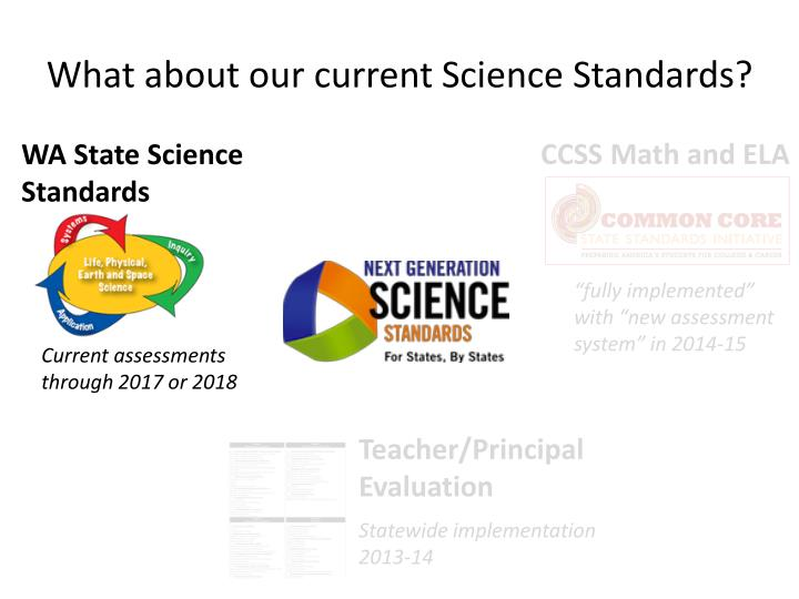 What about our current Science Standards?