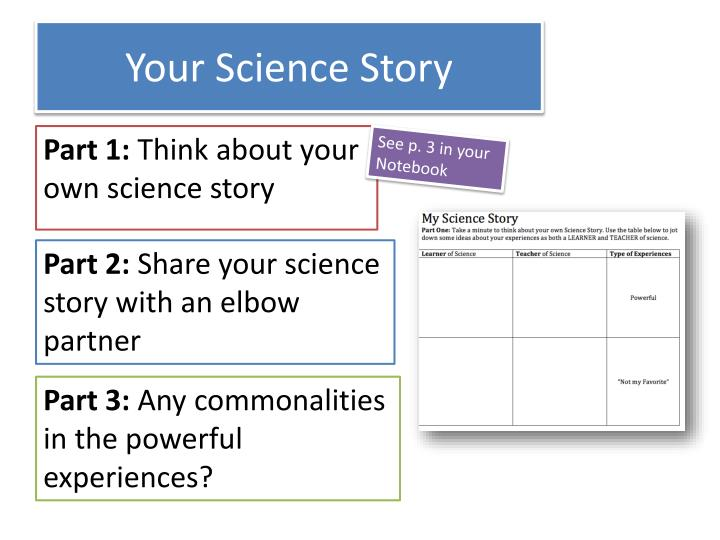 Your Science Story