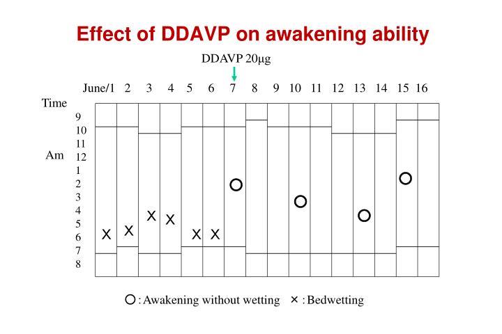 Effect of DDAVP on awakening ability