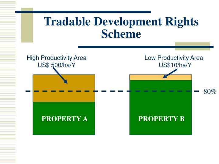 Tradable Development Rights Scheme