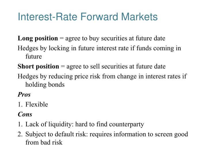 Interest rate forward markets