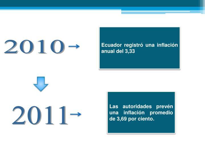 Ecuador registró una inflación anual del 3,33