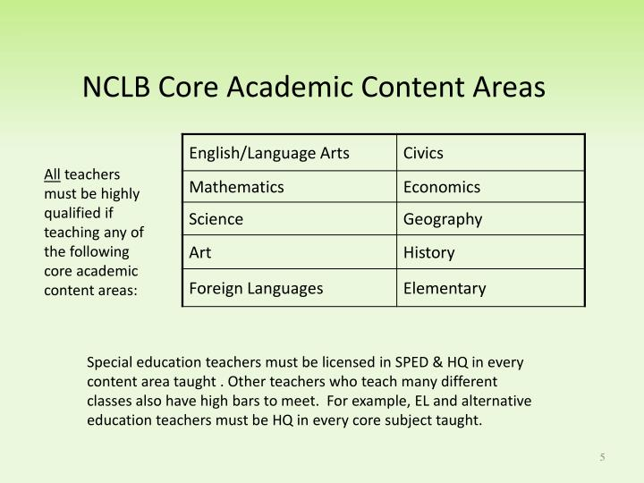 NCLB Core Academic Content Areas