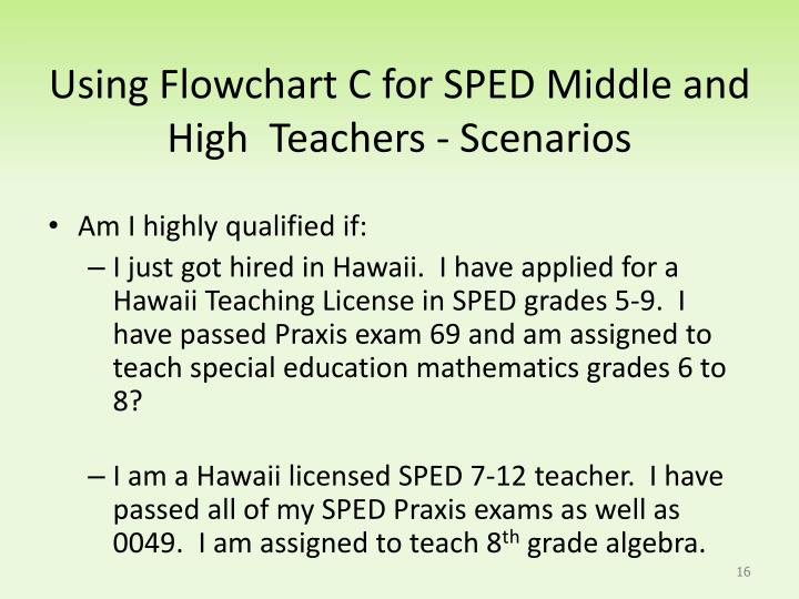 Using Flowchart C for SPED Middle and High  Teachers - Scenarios