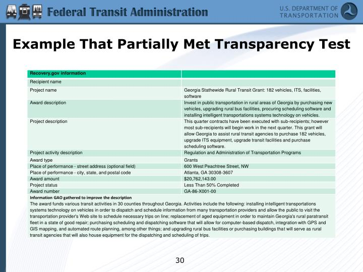 Example That Partially Met Transparency Test