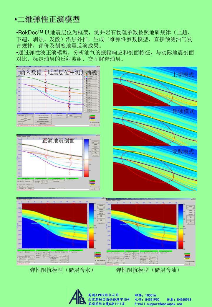 输入数据:地震层位+测井曲线