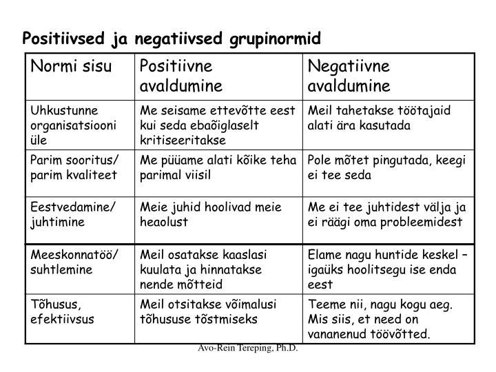 Positiivsed ja negatiivsed grupinormid