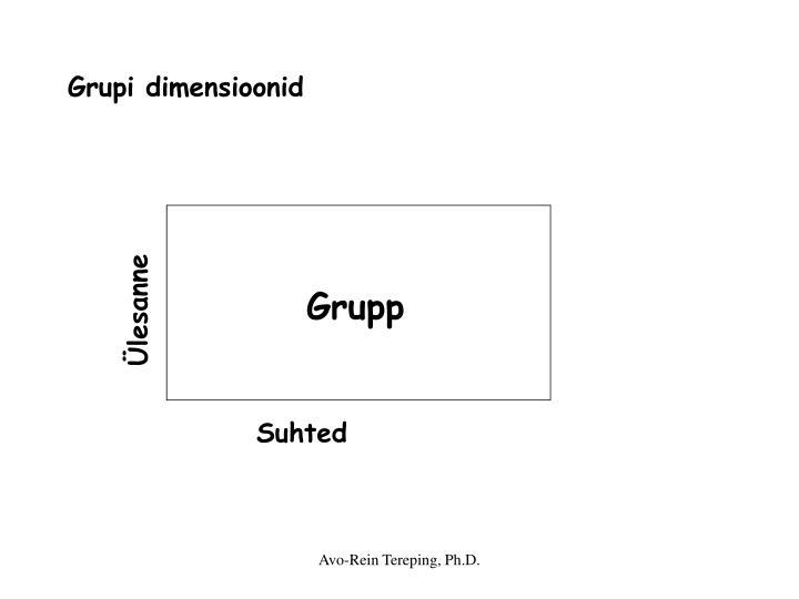 Grupi dimensioonid