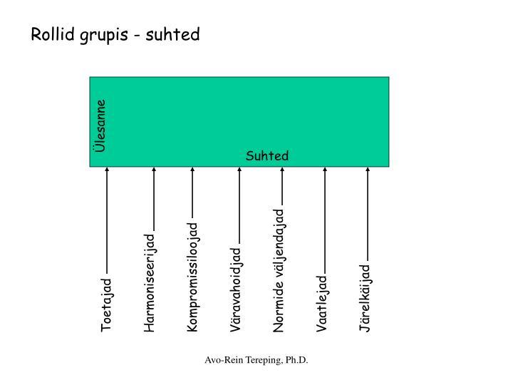 Rollid grupis - suhted