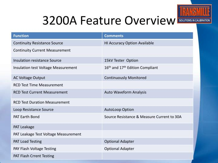 3200A Feature Overview