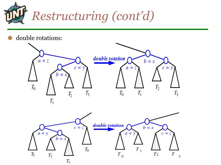 Restructuring (cont'd)