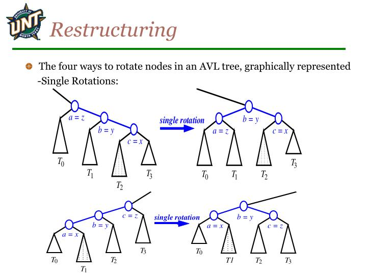 Restructuring