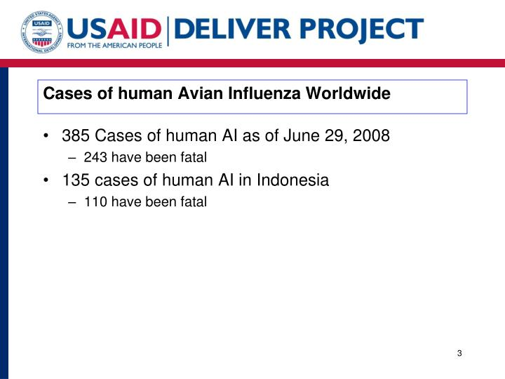 Cases of human Avian Influenza Worldwide
