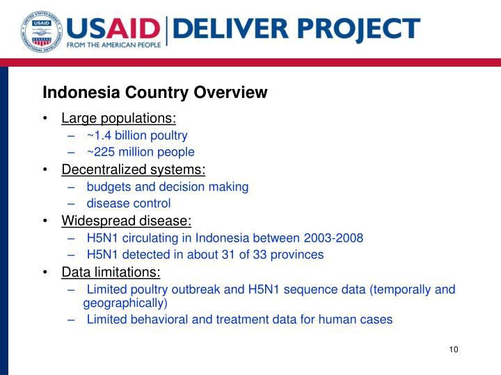 Indonesia Country Overview