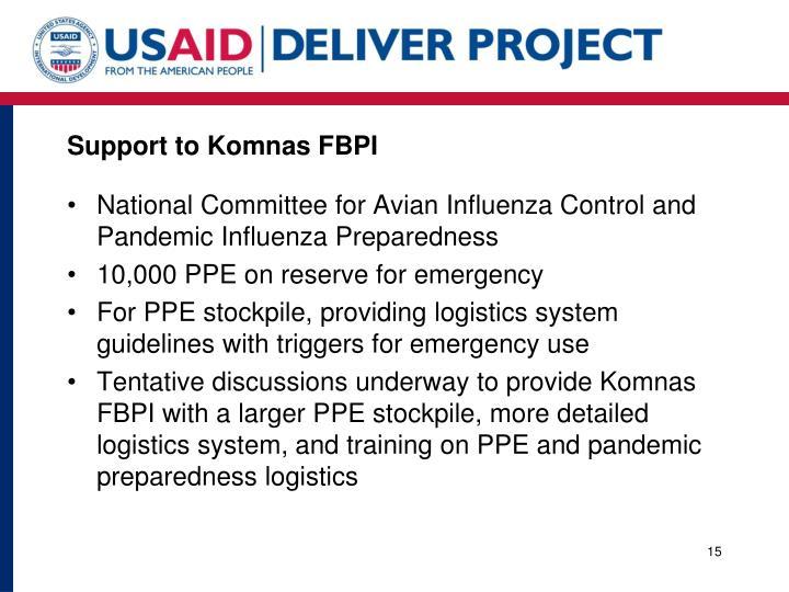 Support to Komnas FBPI
