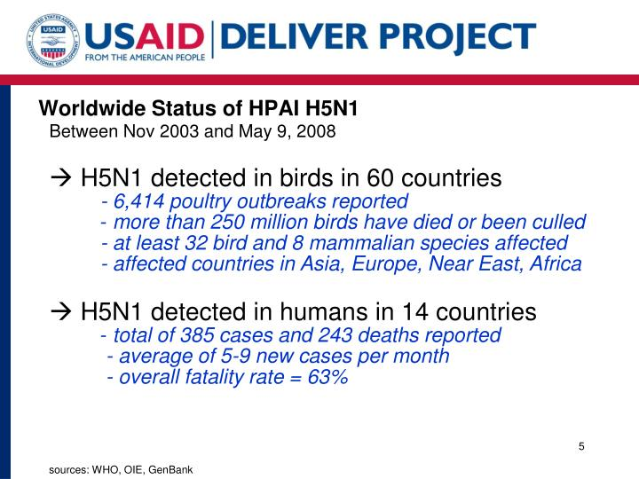 Worldwide Status of HPAI H5N1