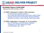 worldwide status of hpai h5n1