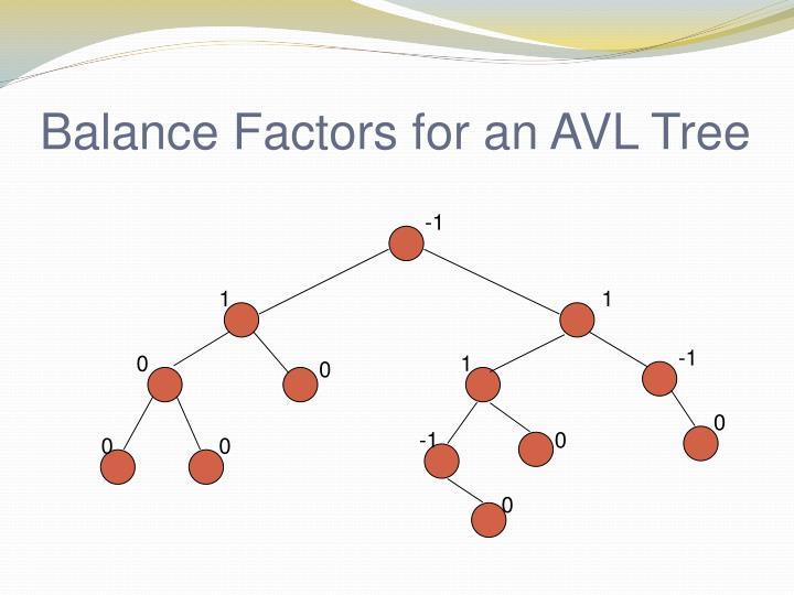 Balance Factors for an AVL Tree