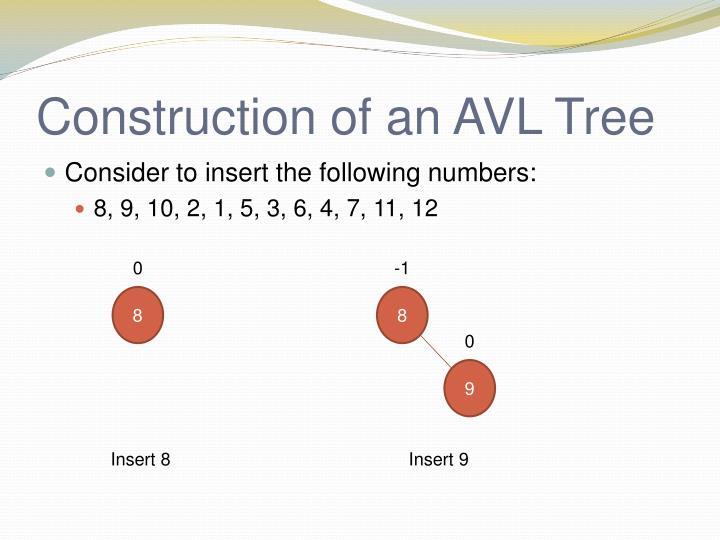 Construction of an AVL Tree