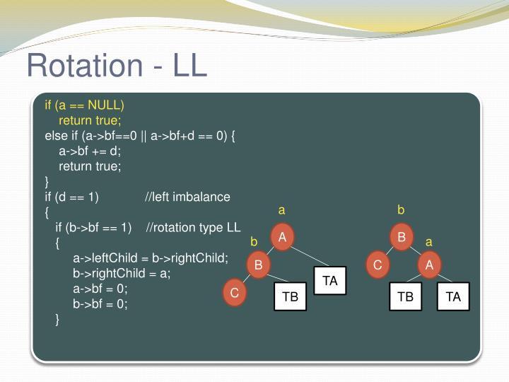 Rotation - LL