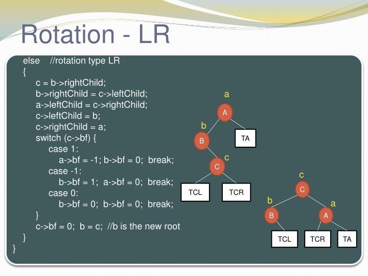Rotation - LR