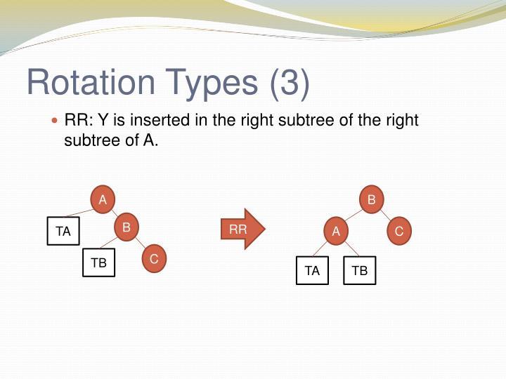 Rotation Types (3)