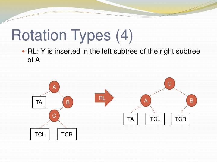 Rotation Types (4)
