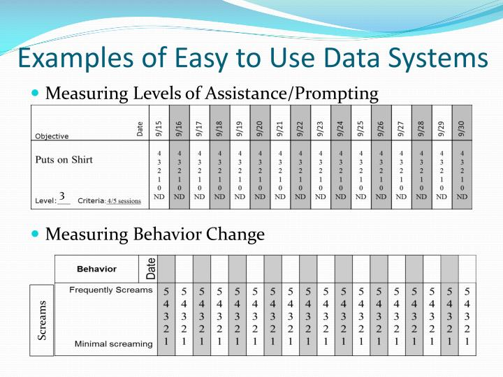 Examples of Easy to Use Data Systems