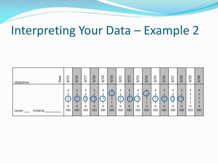Interpreting Your Data – Example 2