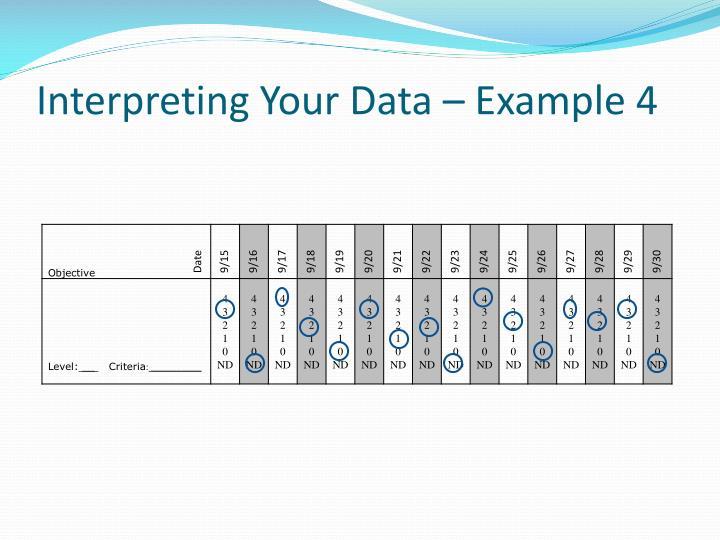 Interpreting Your Data – Example