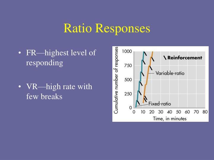 Ratio Responses