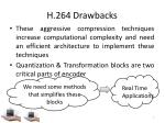 h 264 drawbacks
